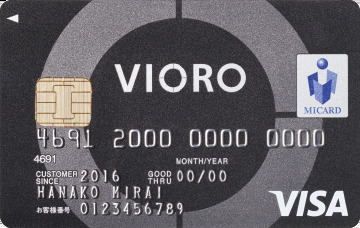 VIOROカードイメージ